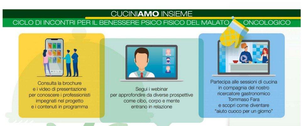 L'Associazione Oncologica Milanese – Amo la vita Onlus propone