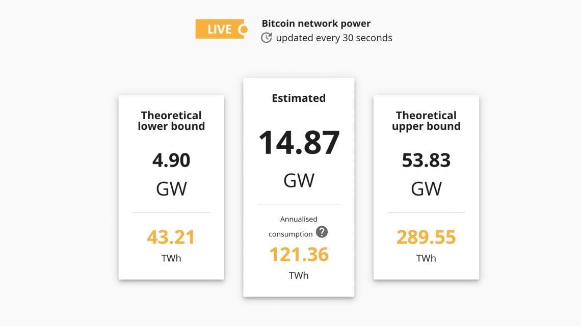 quando il tuo amico investe in bitcoin puoi ancora fare soldi estraendo bitcoin?