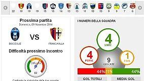 Calcio , tutto dai campionati minori foto, classifiche e protagonisti   Interattivo   - Le statistiche animate