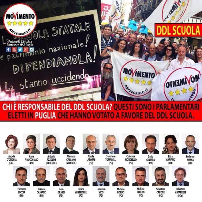 Puglia ecco chi ha votato la riforma sulla scuola la for Lista senatori