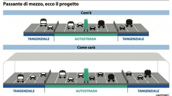 Bologna, via libera al Passante di mezzo