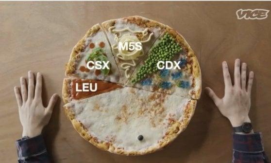 Votare è una pizza, il diagramma di Luis che spopola sul web