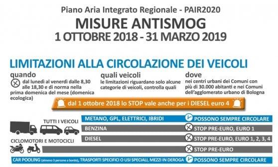"""La retromarcia bolognese sullo stop ai diesel euro 4, il Wwf: """"Sindaci irresponsabili"""""""