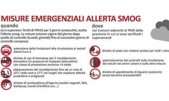 Smog oltre i limiti, scattano le misure d'emergenza nel Bolognese