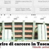 """Morire in carcere in Toscana"","