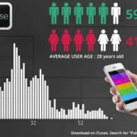 """Biobeats, l'app livornese per la """"meditazione"""" che conquista gli Usa (e Will Smith)"""