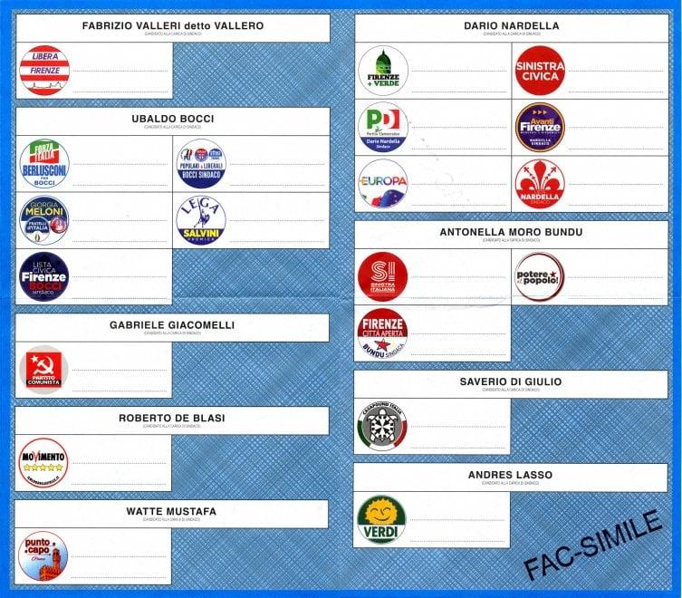 Elezioni comunali a Firenze, tutte le schede