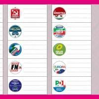 Elezioni europee, la scheda per la circoscrizione centro-Italia
