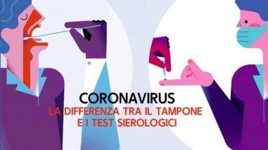 Tamponi e test sierologici: istruzioni,  chi può farli e dove