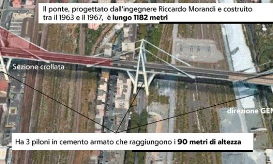 Genova, crolla il ponte Morandi dell'autostrada A10. Almeno 35 morti