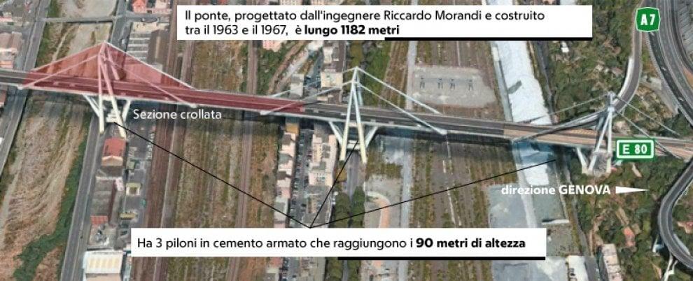 Genova: crollo del ponte Morandi. Era stato inaugurato 51 ...