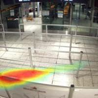 Intelligenza artificiale e videosorveglianza per controllare il distanziamento a...