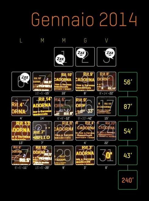 Calendario Particolare.Pendolari Il Calendario Fa La Conta Dei Ritardi 2 415 1