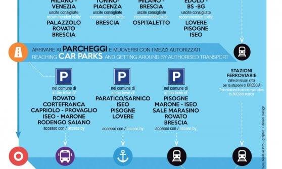The Floating Piers di Christo, istruzioni per l'uso: dove e come arrivare sul Lago d'Iseo