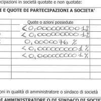 Milano, un errore dopo l'altro: l'assessora Cocco pubblica online le cifre sbagliate sulle sue azioni