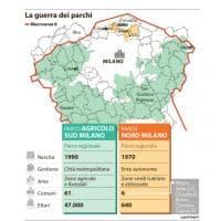 Milano, la guerra dei parchi: polemica sull'unificazione