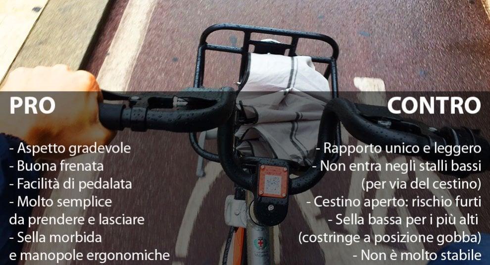 Milano, abbiamo testato il nuovo bike sharing libero: la scheda