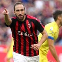 Milan-Chievo 3-1, doppio Higuain e Bonaventura fanno volare Gattuso