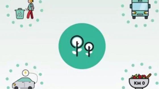 Piccoli comportamenti virtuosi per rendere migliore la città: a Milano nasce l'app SharingMi