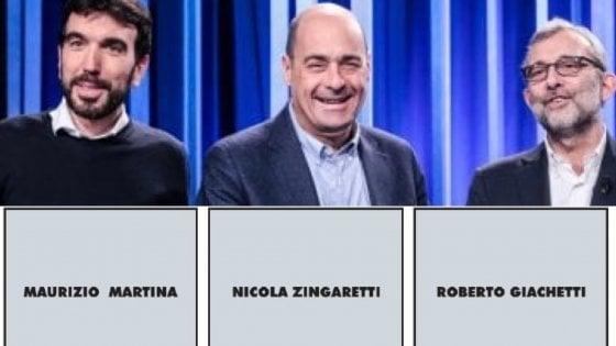 Primarie Pd in Lombardia: più di mille seggi e 4mila volontari per scegliere il nuovo segretario