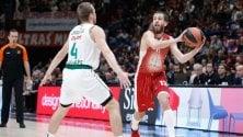 Eurolega, colpo Milano: vince 79-78 in casa del Panathinaikos
