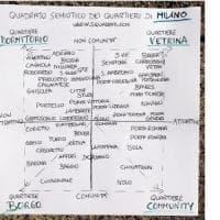 Quartiere vetrina, borgo, dormitorio o community: la mappa semiotica di