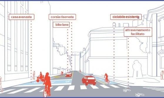 A Milano una nuova bike lane in centro: via ai lavori della pista ciclabile sulla Cerchia dei Navigli