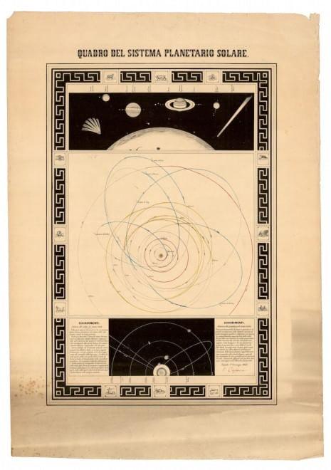 Napoli e l'astronomia: all'osservatorio astronomico una mostra sulla figura di Ernesto Capocci