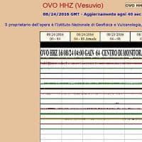 Terremoto, scossa di bassa intensità avvertita anche a Napoli e provincia. Cittadini...