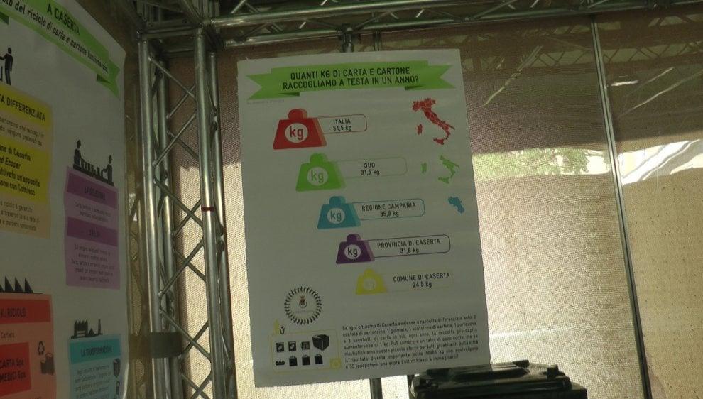 Differenziata e riciclo, parte da Caserta il tour di PalaComieco