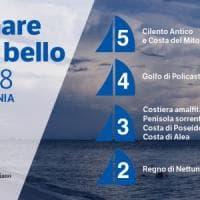 Legambiente presenta la Guida Blu. Il mare più bello 2018: ecco le località campane premiate