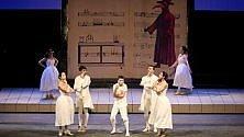 L'altro Teatro Massimo  a misura di famiglie