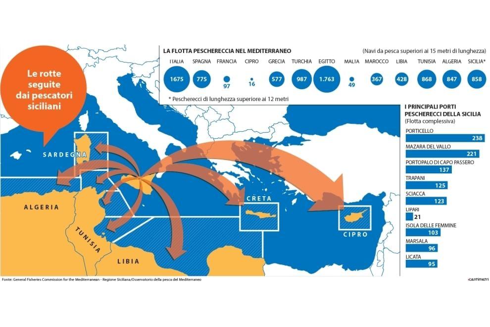 Le rotte dei pescatori siciliani nel Mediterraneo