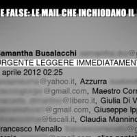 Firme false, ecco le mail che inguaiano i 5 stelle di Palermo