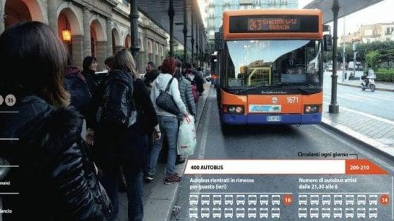 Autisti fantasma e attese da record: il disastro autobus di Palermo