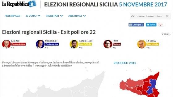 Regionali Sicilia: tutti i candidati MESSINA