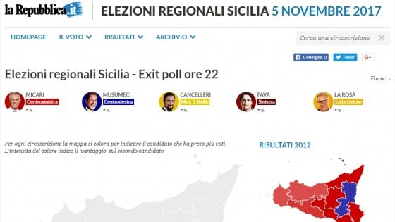 Elezioni in sicilia candidating
