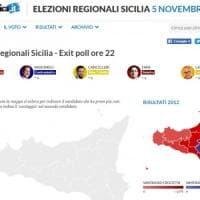 Regionali Sicilia, 4,6 milioni di cittadini alle urne. Cinque in corsa per governatore