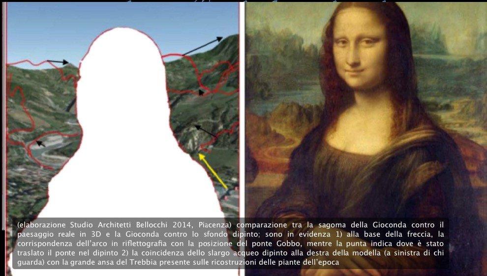 Il paesaggio della Gioconda, gli studi e le ricostruzioni ... Da Vinci Mona Lisa