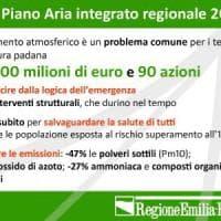 Lotta allo smog, dalla Regione Emilia-Romagna eco-incentivi per le rottamazioni