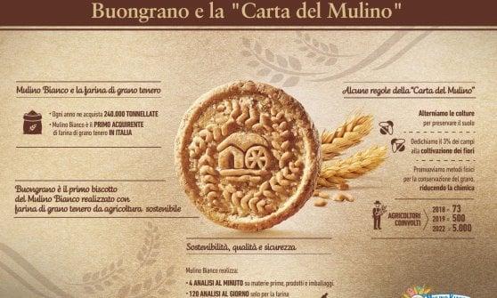 Barilla scrive la Carta del Mulino: vietato l'uso del glifosato dalla semina al raccolto