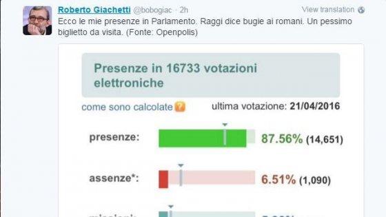 Comunali roma lite su twitter tra raggi e giachetti sulle for Presenze parlamento