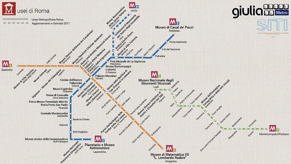 La mappa della metropolitana con i musei di Roma