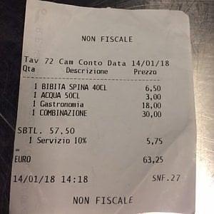 """Ristoratori """"furbetti"""", turisti polacchi accusano: """"Prezzi gonfiati a Borgo Pio"""""""