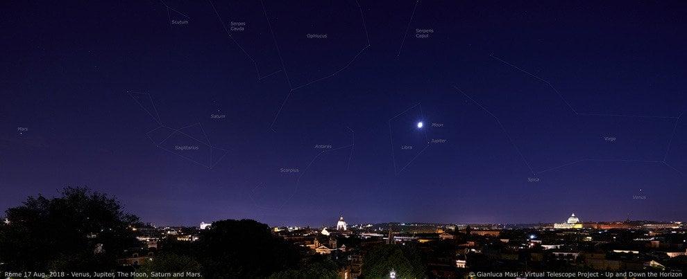 Dal Colosseo al Gianicolo: tutti i pianeti sul cielo di Roma