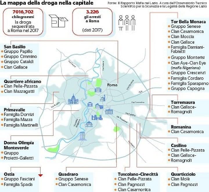 Delitto Piscitelli, la mappa dei clan della droga nella capitale
