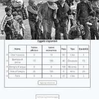 Torino, l'esodo dei migranti siriani diventa un videogame: vince chi salva tutta la...