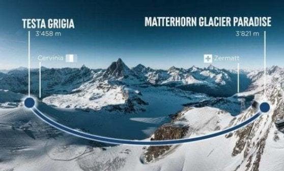 Tra un anno si andrà in funivia da Cervìnia a Zermatt, un viaggio sul filo dei 4mila metri