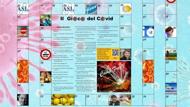 Covid-19 |  come la pandemia ha cambiato la gestione della salute