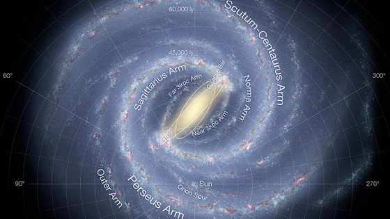 La strana danza della Via Lattea: ondeggia nello spazio come una bandiera